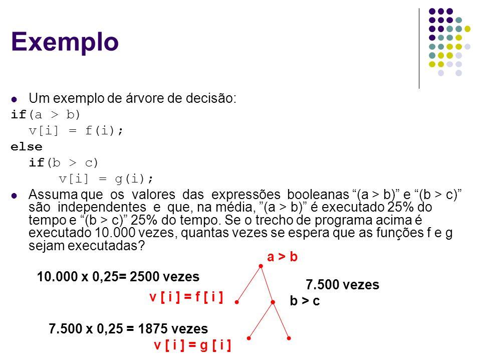 Exemplo Um exemplo de árvore de decisão: if(a > b) v[i] = f(i);